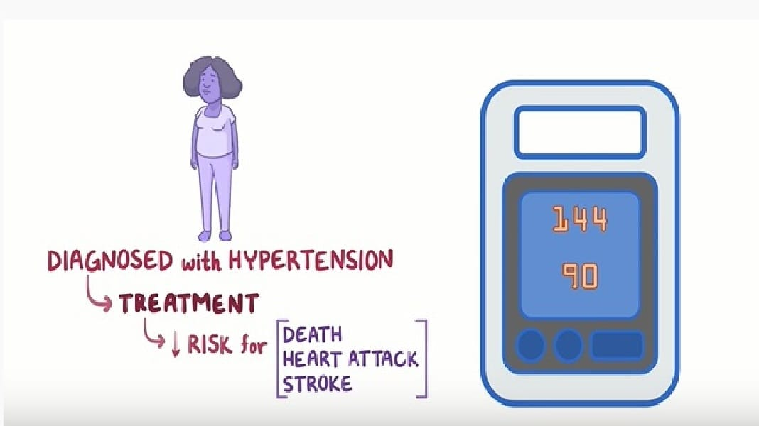 Video: What to do after diagnosis of hypertension