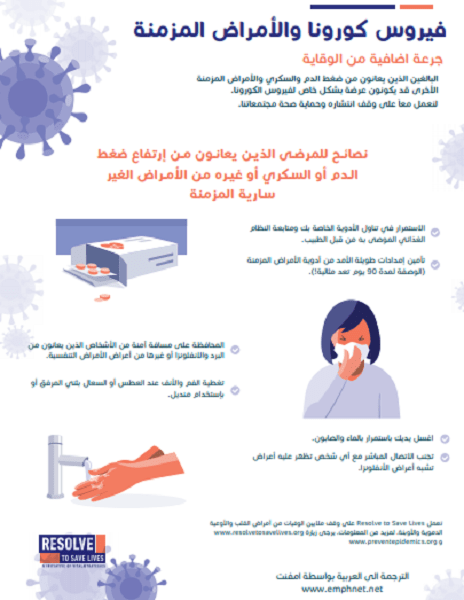 Poster: Guidance on Coronavirus and Chronic Diseases for Patients (Arabic)