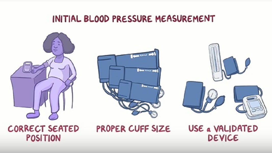 Video: How to diagnose hypertension