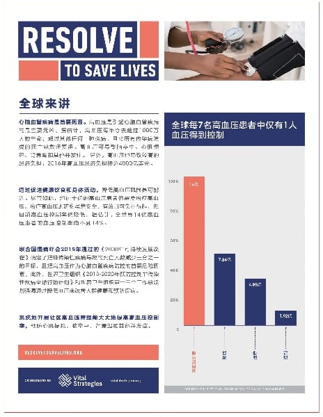 Fact sheet: Hypertension Control (Chinese)